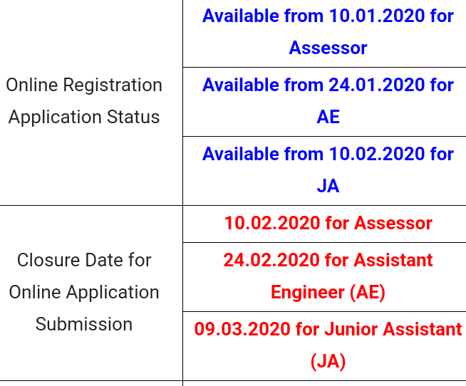 TNEB TANGEDCO Recruitment 2020   Apply now for 2400 AE and other Vacancies