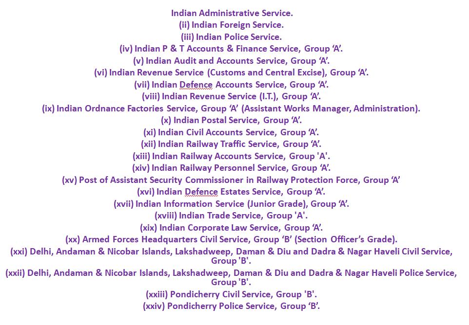 UPSC Recruitment for 796 civil service post - Apply now @upsc.gov.in